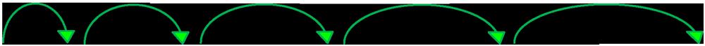 Pfeil als Symbol für die Lernintervalle